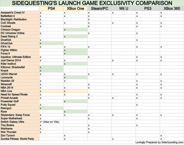 confirmed-next-gen-launch-titles