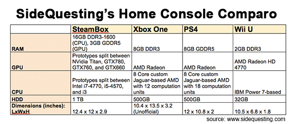 next-gen-console-steambox-comparo.jpg