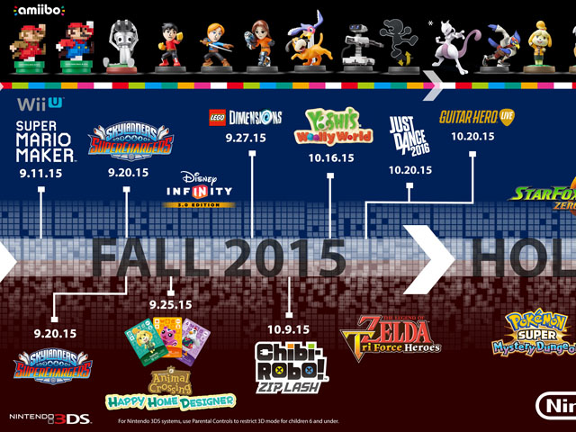 nintendo-roadmap-e3