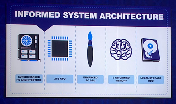 ps4-informed-system-architecture